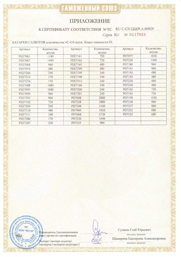Сертификаты соответствия Феерия